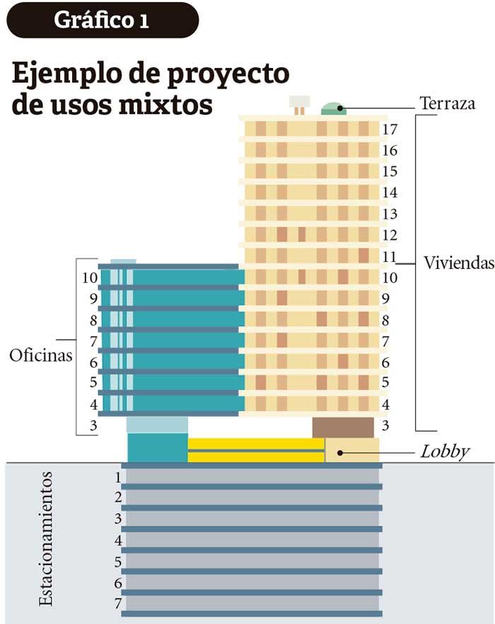 Jurídica Diario Oficial El Peruano